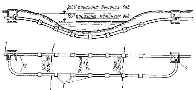 Схема подводного перехода